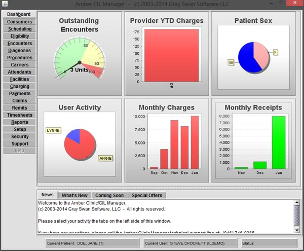 CIL Dashboard